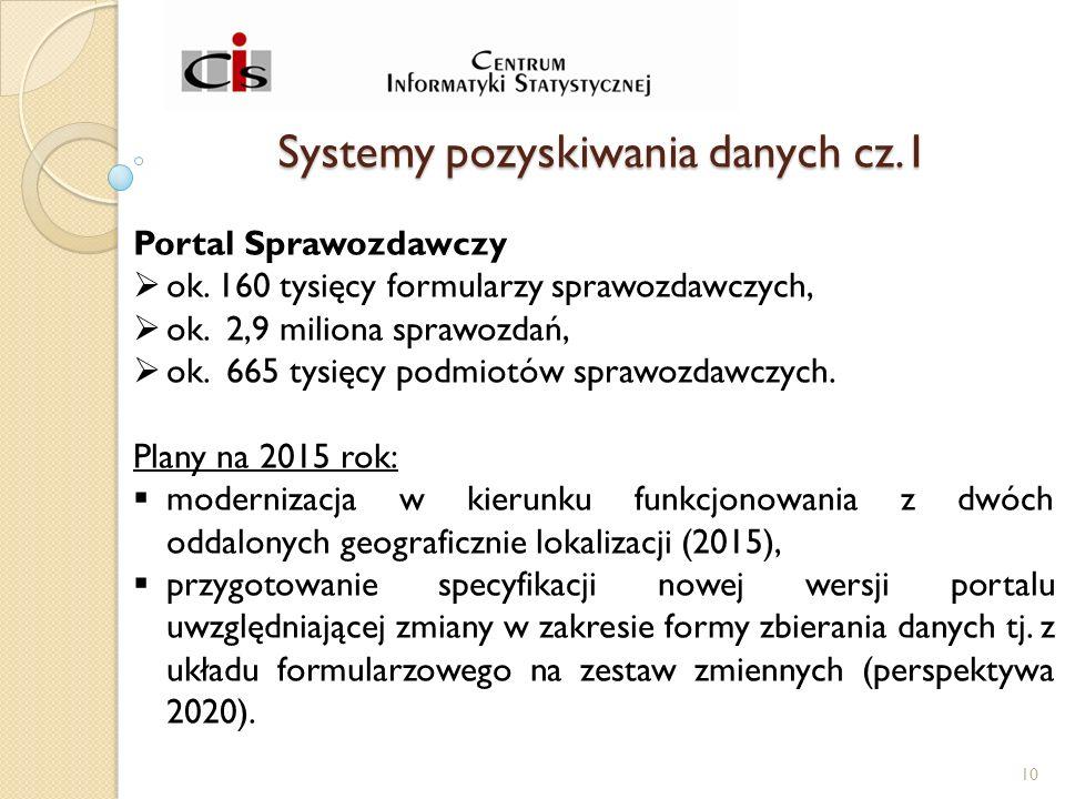 Systemy pozyskiwania danych cz.1 Portal Sprawozdawczy  ok.