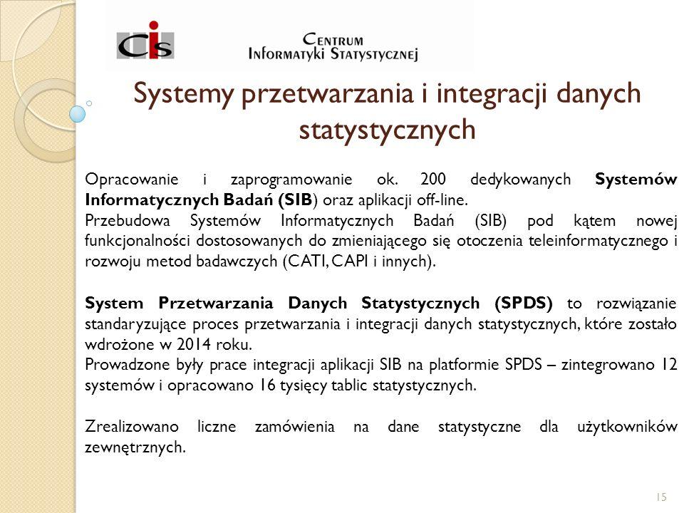 Systemy przetwarzania i integracji danych statystycznych Opracowanie i zaprogramowanie ok.