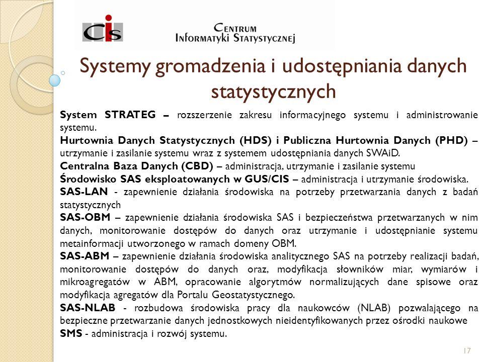 Systemy gromadzenia i udostępniania danych statystycznych System STRATEG – rozszerzenie zakresu informacyjnego systemu i administrowanie systemu.