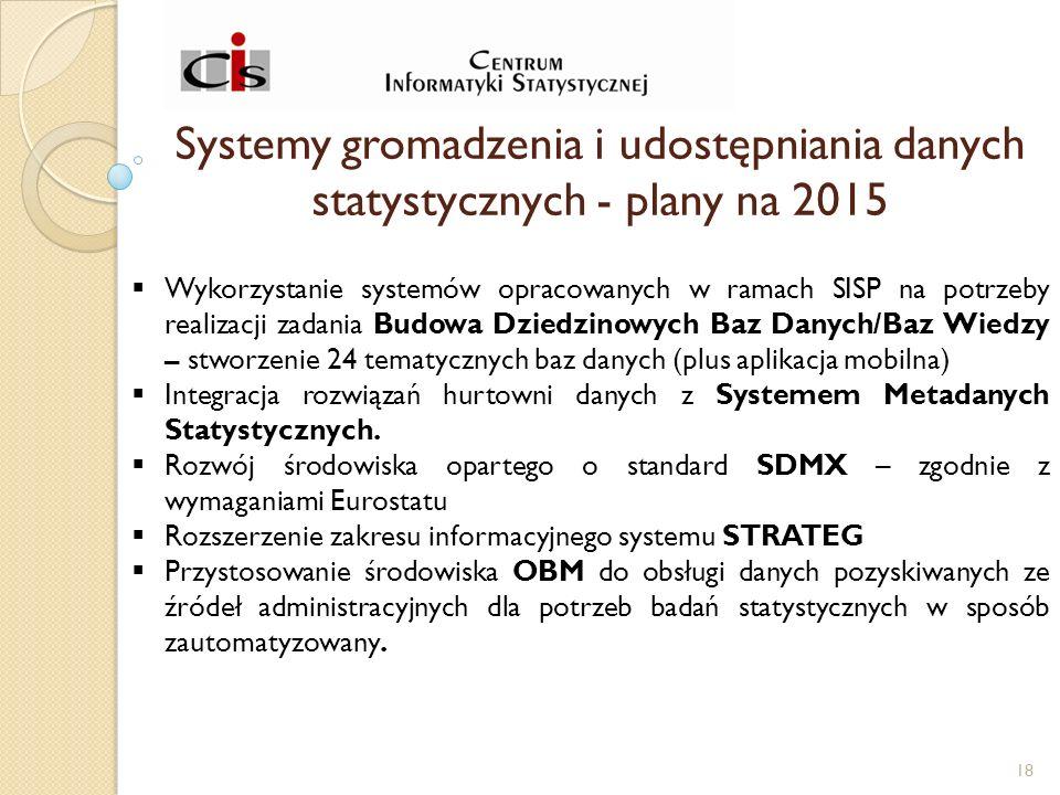 Systemy gromadzenia i udostępniania danych statystycznych - plany na 2015  Wykorzystanie systemów opracowanych w ramach SISP na potrzeby realizacji zadania Budowa Dziedzinowych Baz Danych/Baz Wiedzy – stworzenie 24 tematycznych baz danych (plus aplikacja mobilna)  Integracja rozwiązań hurtowni danych z Systemem Metadanych Statystycznych.