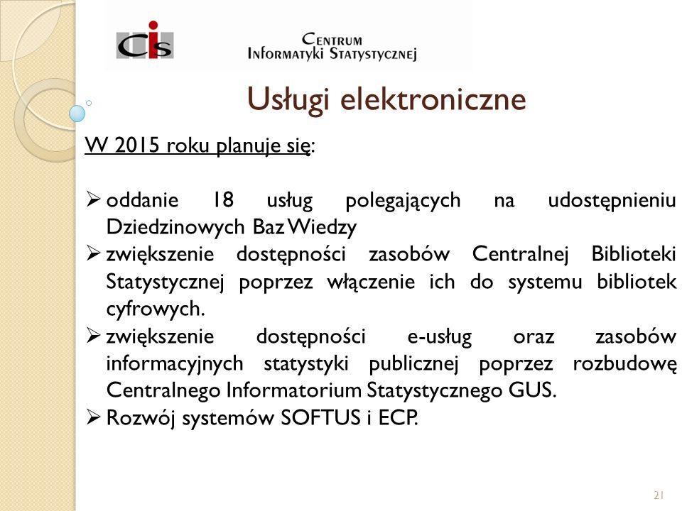 Usługi elektroniczne W 2015 roku planuje się:  oddanie 18 usług polegających na udostępnieniu Dziedzinowych Baz Wiedzy  zwiększenie dostępności zasobów Centralnej Biblioteki Statystycznej poprzez włączenie ich do systemu bibliotek cyfrowych.