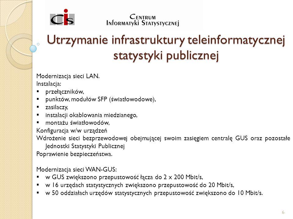 Utrzymanie infrastruktury teleinformatycznej statystyki publicznej Modernizacja sieci LAN.