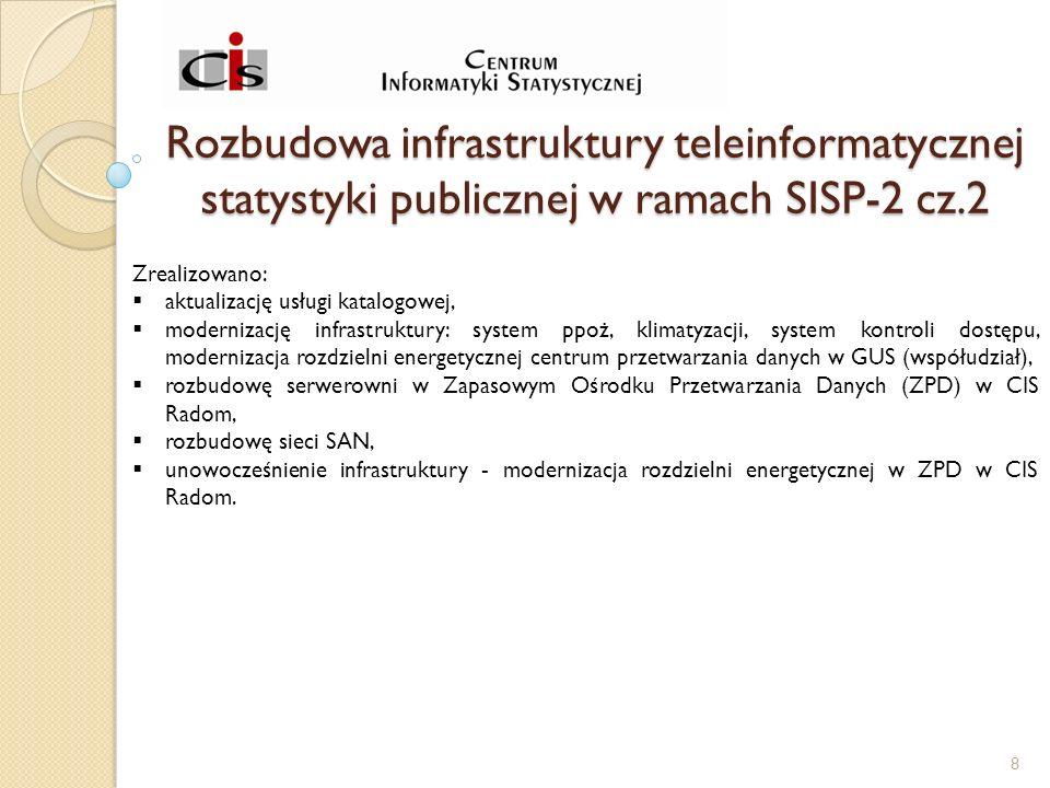 Rozbudowa infrastruktury teleinformatycznej statystyki publicznej w ramach SISP-2 cz.2 Zrealizowano:  aktualizację usługi katalogowej,  modernizację infrastruktury: system ppoż, klimatyzacji, system kontroli dostępu, modernizacja rozdzielni energetycznej centrum przetwarzania danych w GUS (współudział),  rozbudowę serwerowni w Zapasowym Ośrodku Przetwarzania Danych (ZPD) w CIS Radom,  rozbudowę sieci SAN,  unowocześnienie infrastruktury - modernizacja rozdzielni energetycznej w ZPD w CIS Radom.