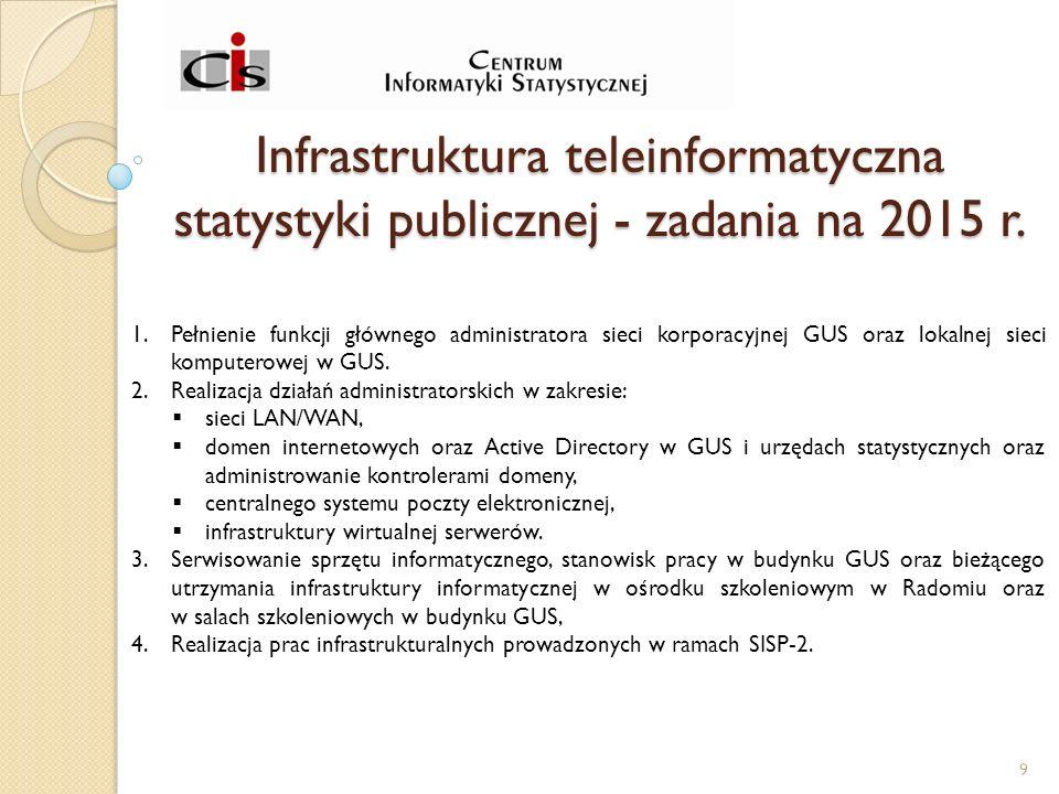 Infrastruktura teleinformatyczna statystyki publicznej - zadania na 2015 r.