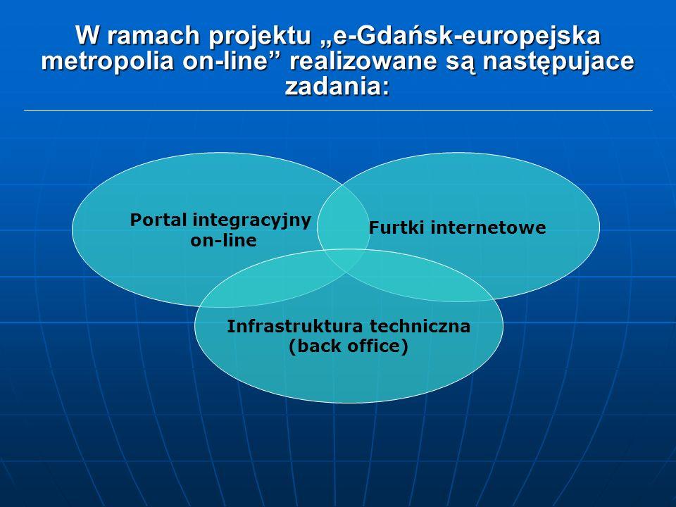"""W ramach projektu """"e-Gdańsk-europejska metropolia on-line realizowane są następujace zadania: Portal integracyjny on-line Furtki internetowe Infrastruktura techniczna (back office)"""