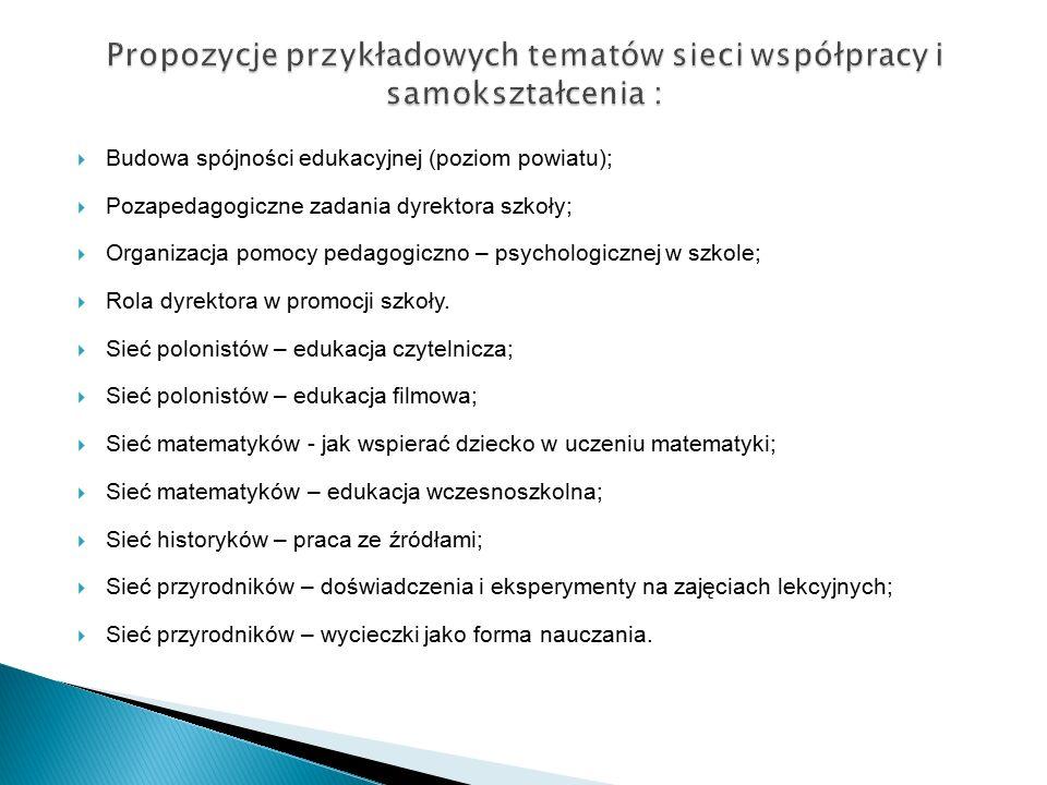  Budowa spójności edukacyjnej (poziom powiatu);  Pozapedagogiczne zadania dyrektora szkoły;  Organizacja pomocy pedagogiczno – psychologicznej w szkole;  Rola dyrektora w promocji szkoły.