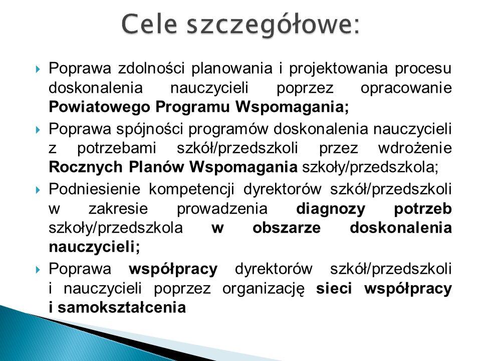  Wydział Edukacji, Kultury i Promocji, Starostwo Powiatowe w Tarnowie www.powiat.tarnow.pl Dyrektor Wydziału Edukacji, Kultury i Promocji: dr hab.