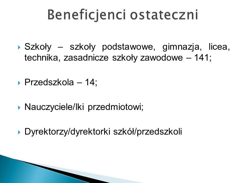 1.Opracowanie i monitorowanie Powiatowego Programu Wspomagania 2.
