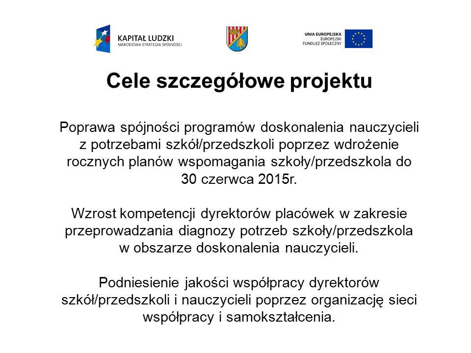 Cele szczegółowe projektu Poprawa spójności programów doskonalenia nauczycieli z potrzebami szkół/przedszkoli poprzez wdrożenie rocznych planów wspomagania szkoły/przedszkola do 30 czerwca 2015r.