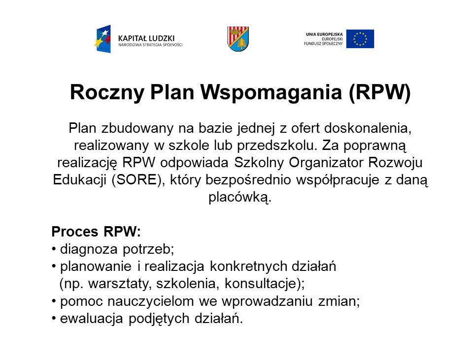 Roczny Plan Wspomagania (RPW) Plan zbudowany na bazie jednej z ofert doskonalenia, realizowany w szkole lub przedszkolu.