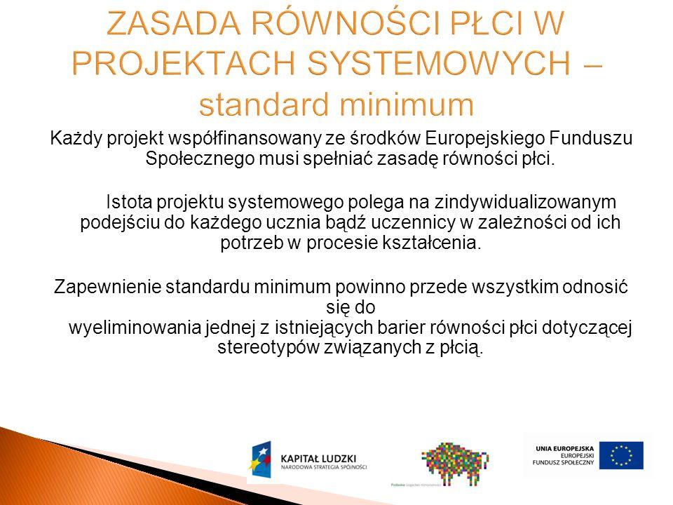 Każdy projekt współfinansowany ze środków Europejskiego Funduszu Społecznego musi spełniać zasadę równości płci.
