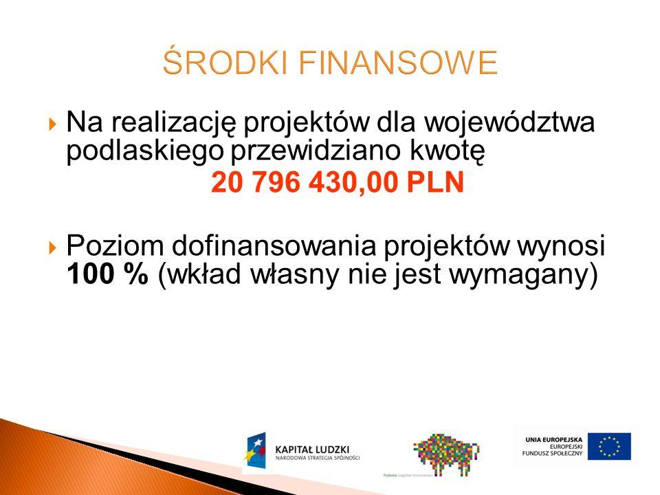  Na realizację projektów dla województwa podlaskiego przewidziano kwotę 20 796 430,00 PLN  Poziom dofinansowania projektów wynosi 100 % (wkład własny nie jest wymagany)