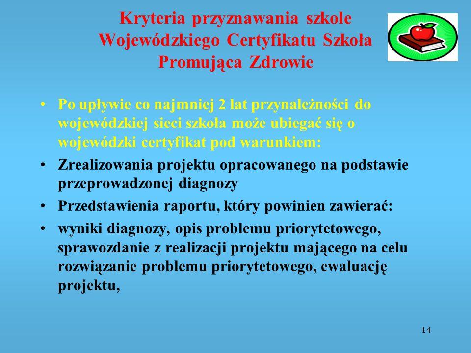 Kryteria przyznawania szkole Wojewódzkiego Certyfikatu Szkoła Promująca Zdrowie Po upływie co najmniej 2 lat przynależności do wojewódzkiej sieci szko