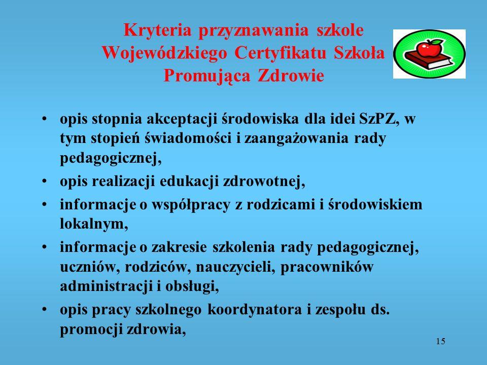 Kryteria przyznawania szkole Wojewódzkiego Certyfikatu Szkoła Promująca Zdrowie opis stopnia akceptacji środowiska dla idei SzPZ, w tym stopień świado