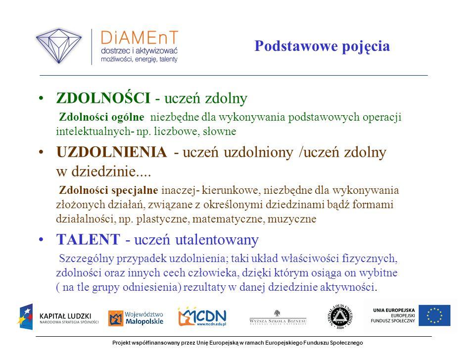 UCZNIOWIE ZDOLNI NALEŻĄ DO GRUPY UCZNIÓW O SPECJALNYCH POTRZEBACH EDUKACYJNYCH Specjalne potrzeby mogą dotyczyć: - rozwiązań organizacyjnych - rozwiązań programowych - rozwiązań metodycznych Projekt współfinansowany przez Unię Europejską w ramach Europejskiego Funduszu Społecznego Specjalne potrzeby edukacyjne
