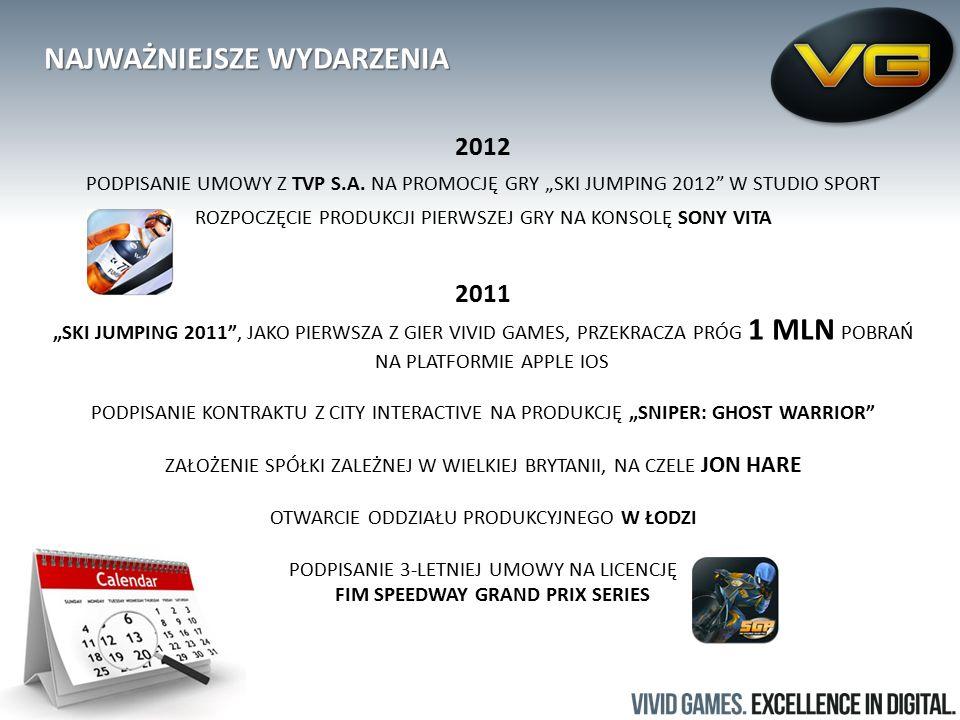 NAJWAŻNIEJSZE WYDARZENIA 2012 PODPISANIE UMOWY Z TVP S.A.