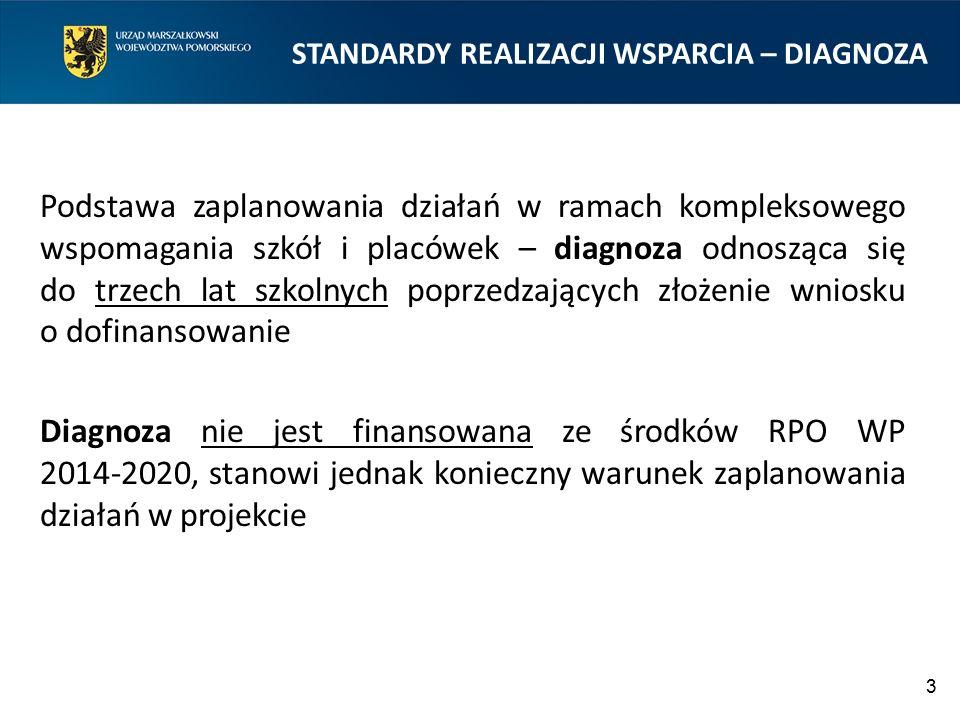 STANDARDY REALIZACJI WSPARCIA – DIAGNOZA 3 Podstawa zaplanowania działań w ramach kompleksowego wspomagania szkół i placówek – diagnoza odnosząca się do trzech lat szkolnych poprzedzających złożenie wniosku o dofinansowanie Diagnoza nie jest finansowana ze środków RPO WP 2014-2020, stanowi jednak konieczny warunek zaplanowania działań w projekcie
