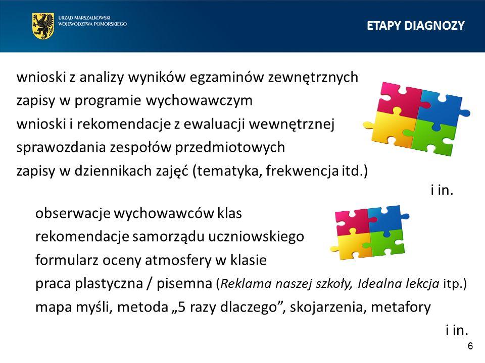 6 wnioski z analizy wyników egzaminów zewnętrznych zapisy w programie wychowawczym wnioski i rekomendacje z ewaluacji wewnętrznej sprawozdania zespołów przedmiotowych zapisy w dziennikach zajęć (tematyka, frekwencja itd.) i in.