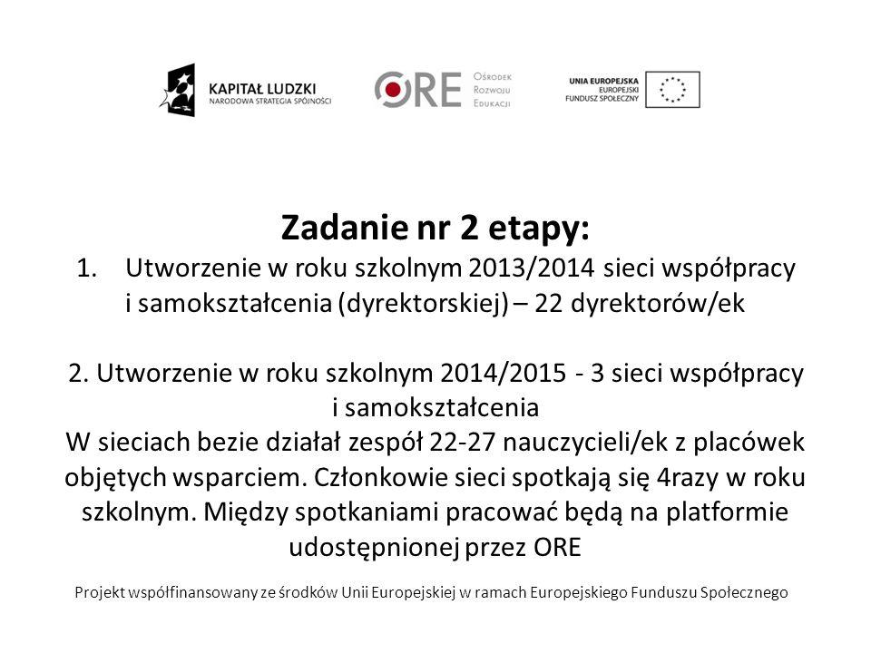 Ramy czasowe Zadanie nr 2 etapy: 1.Utworzenie w roku szkolnym 2013/2014 sieci współpracy i samokształcenia (dyrektorskiej) – 22 dyrektorów/ek 2.