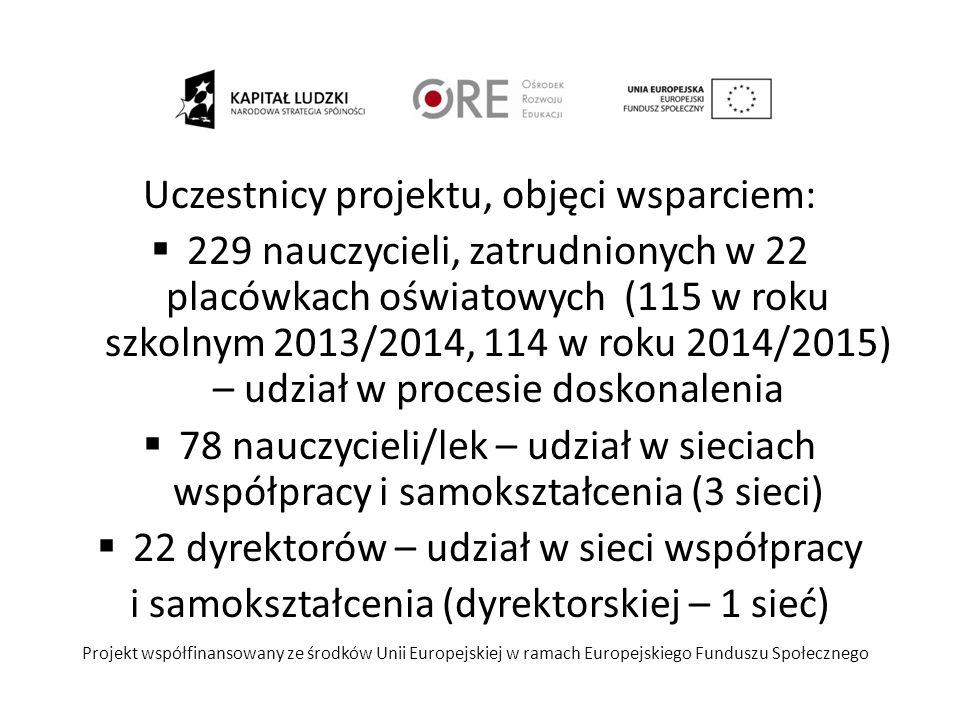  R amy czasowe Uczestnicy projektu, objęci wsparciem:  229 nauczycieli, zatrudnionych w 22 placówkach oświatowych (115 w roku szkolnym 2013/2014, 114 w roku 2014/2015) – udział w procesie doskonalenia  78 nauczycieli/lek – udział w sieciach współpracy i samokształcenia (3 sieci)  22 dyrektorów – udział w sieci współpracy i samokształcenia (dyrektorskiej – 1 sieć) Projekt współfinansowany ze środków Unii Europejskiej w ramach Europejskiego Funduszu Społecznego