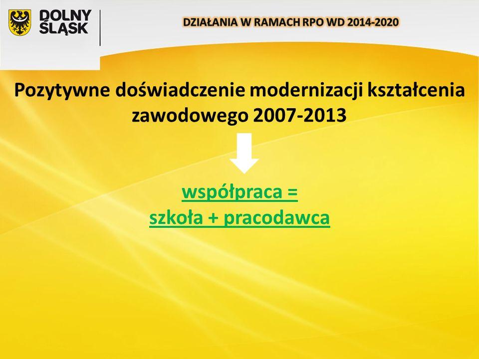 Pozytywne doświadczenie modernizacji kształcenia zawodowego 2007-2013 współpraca = szkoła + pracodawca