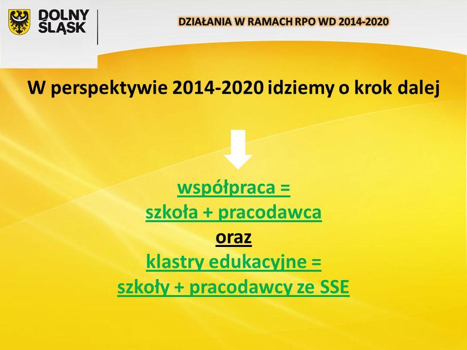 W perspektywie 2014-2020 idziemy o krok dalej współpraca = szkoła + pracodawca oraz klastry edukacyjne = szkoły + pracodawcy ze SSE