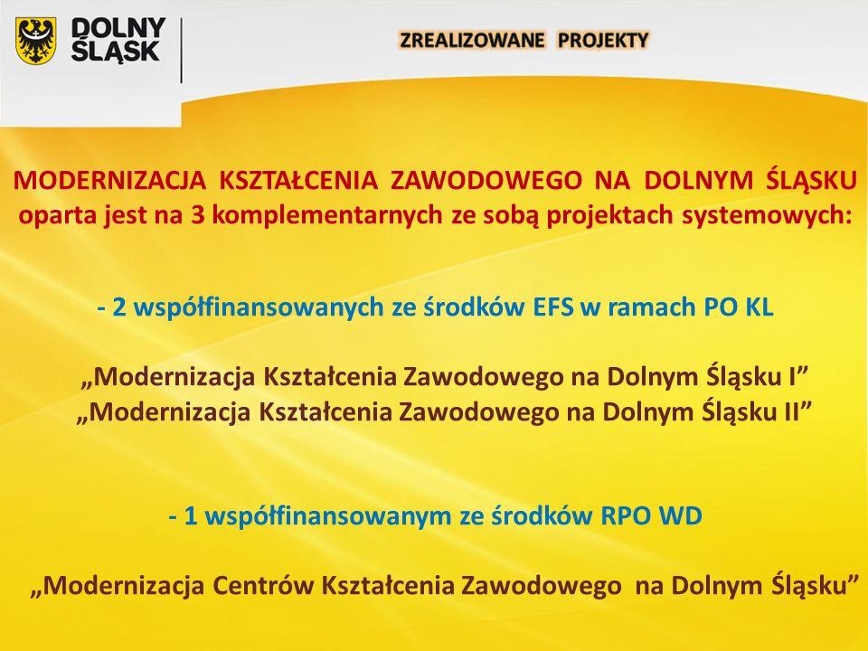 """MODERNIZACJA KSZTAŁCENIA ZAWODOWEGO NA DOLNYM ŚLĄSKU oparta jest na 3 komplementarnych ze sobą projektach systemowych: - 2 współfinansowanych ze środków EFS w ramach PO KL """"Modernizacja Kształcenia Zawodowego na Dolnym Śląsku I """"Modernizacja Kształcenia Zawodowego na Dolnym Śląsku II - 1 współfinansowanym ze środków RPO WD """"Modernizacja Centrów Kształcenia Zawodowego na Dolnym Śląsku"""