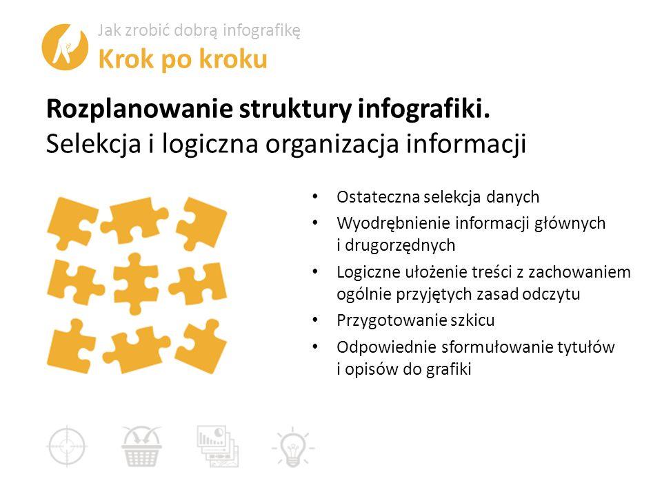 Rozplanowanie struktury infografiki.