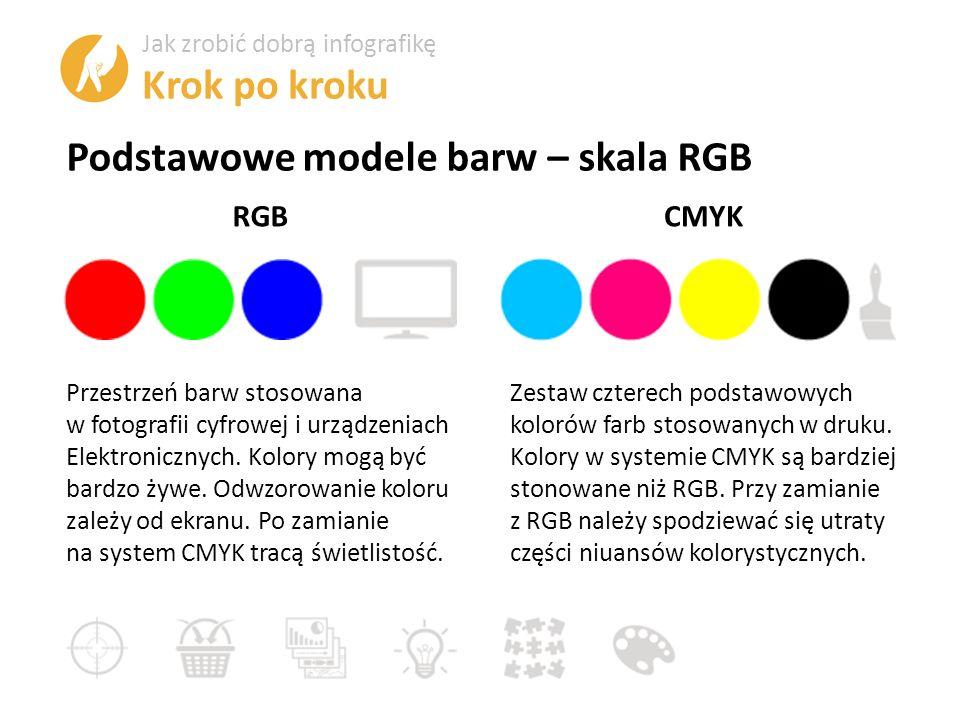 Podstawowe modele barw – skala RGB Jak zrobić dobrą infografikę Krok po kroku Przestrzeń barw stosowana w fotografii cyfrowej i urządzeniach Elektronicznych.