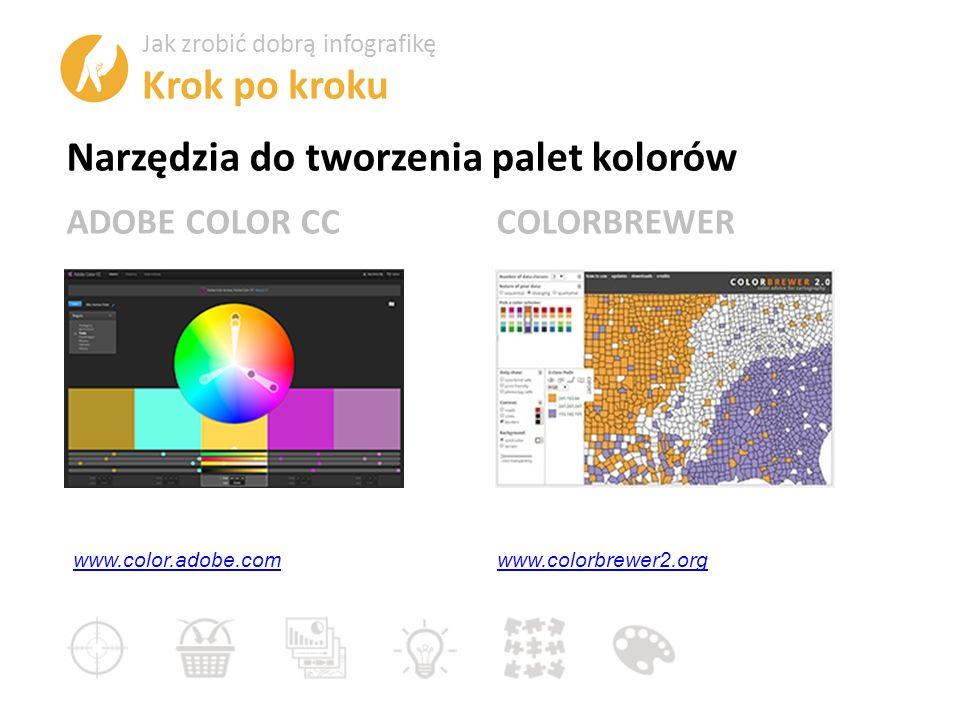 Narzędzia do tworzenia palet kolorów ADOBE COLOR CC www.color.adobe.com Jak zrobić dobrą infografikę Krok po kroku www.colorbrewer2.org COLORBREWER