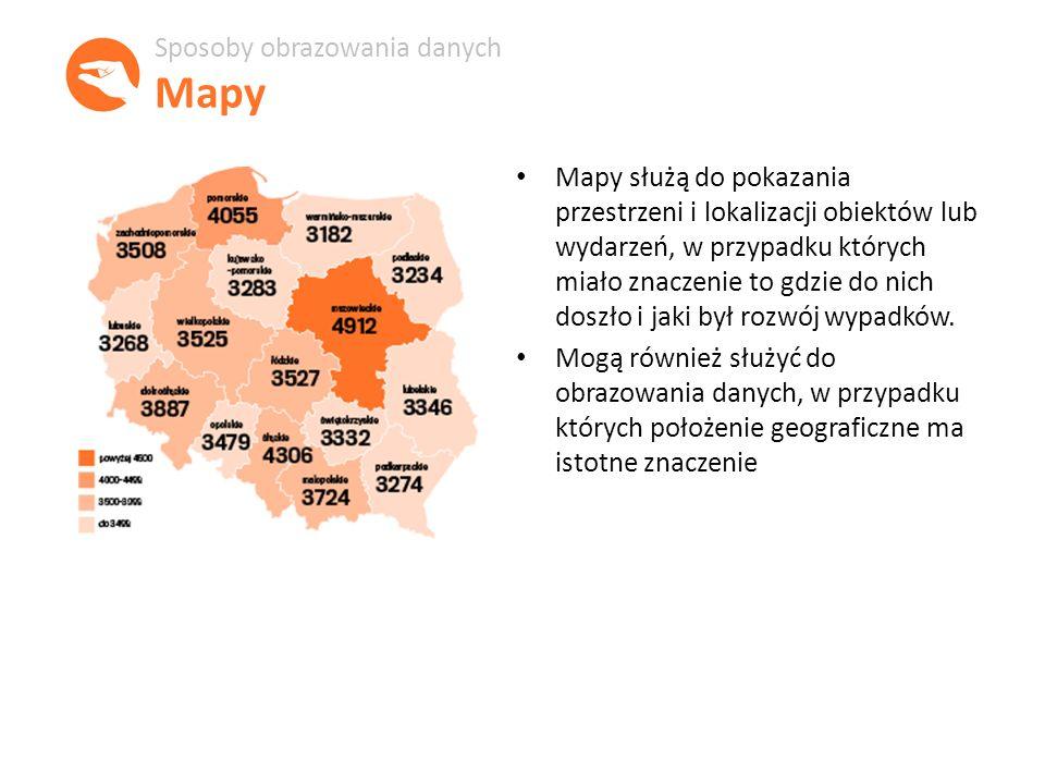 Mapy służą do pokazania przestrzeni i lokalizacji obiektów lub wydarzeń, w przypadku których miało znaczenie to gdzie do nich doszło i jaki był rozwój wypadków.