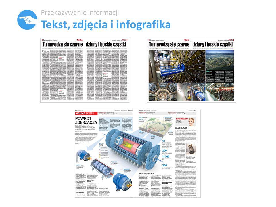 Przekazywanie informacji Tekst, zdjęcia i infografika