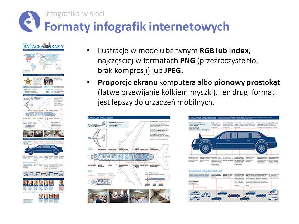 Infografika w sieci Formaty infografik internetowych Ilustracje w modelu barwnym RGB lub Index, najczęściej w formatach PNG (przeźroczyste tło, brak kompresji) lub JPEG.