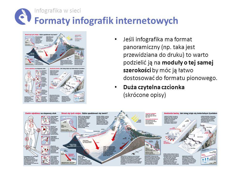 Infografika w sieci Formaty infografik internetowych Jeśli infografika ma format panoramiczny (np.