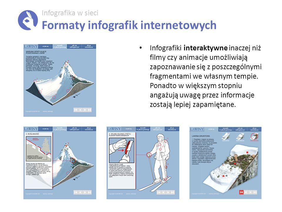Infografika w sieci Formaty infografik internetowych Infografiki interaktywne inaczej niż filmy czy animacje umożliwiają zapoznawanie się z poszczególnymi fragmentami we własnym tempie.