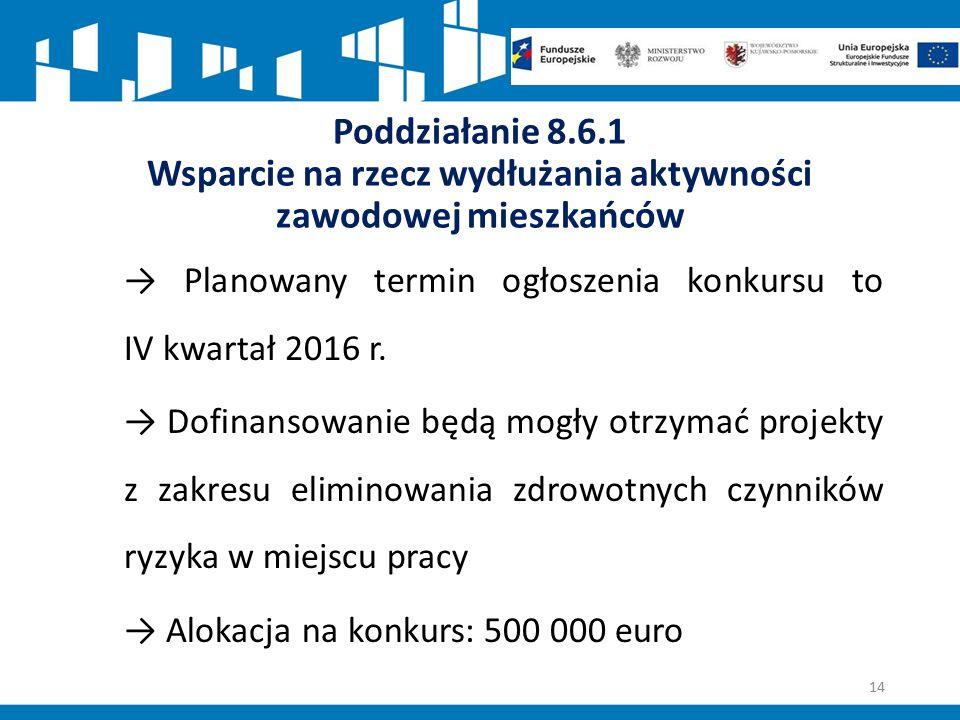 Poddziałanie 8.6.1 Wsparcie na rzecz wydłużania aktywności zawodowej mieszkańców → Planowany termin ogłoszenia konkursu to IV kwartał 2016 r.