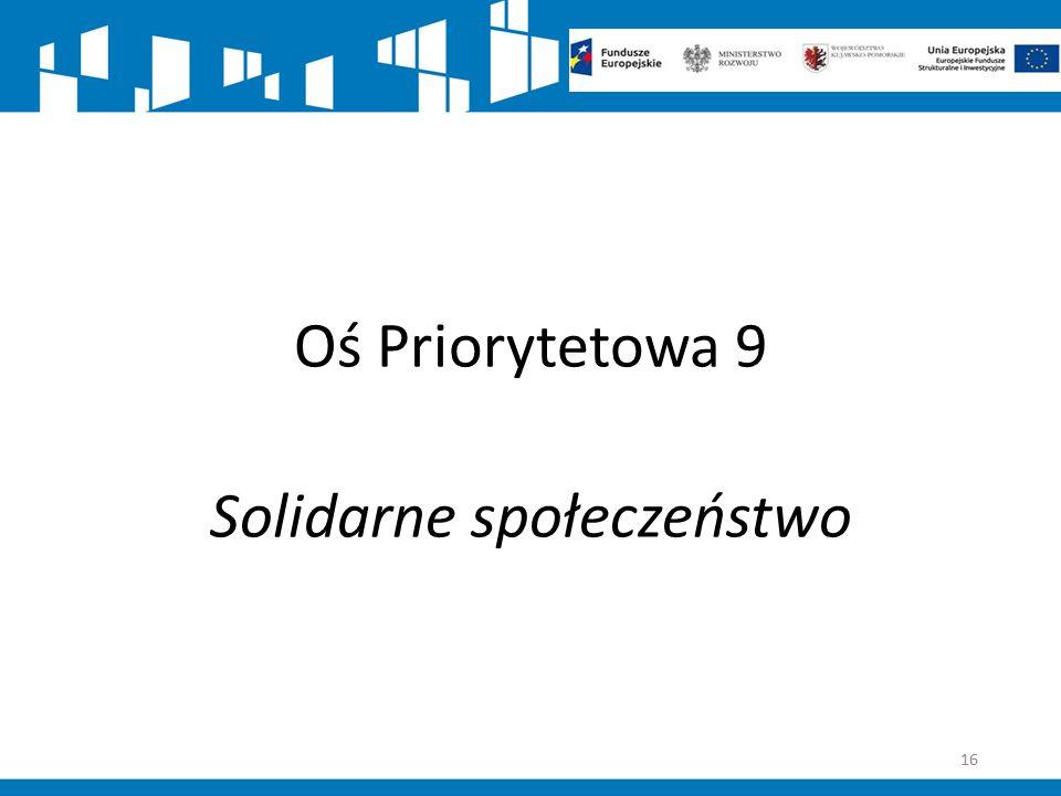 Oś Priorytetowa 9 Solidarne społeczeństwo 16