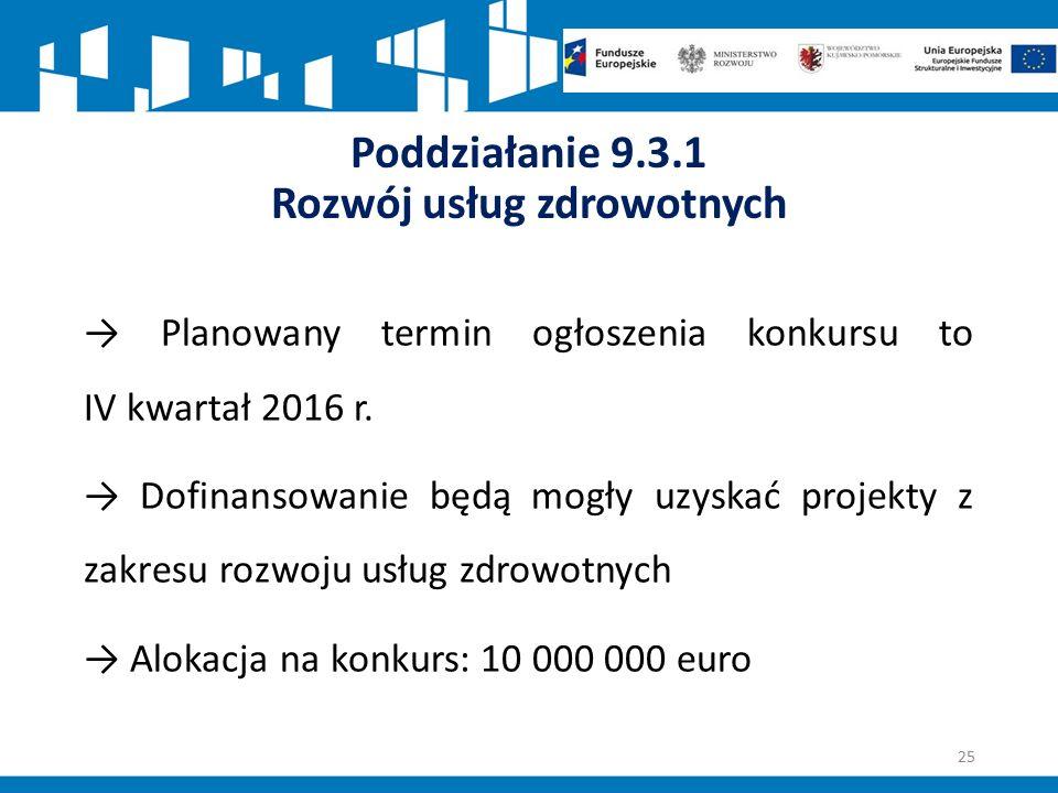 Poddziałanie 9.3.1 Rozwój usług zdrowotnych → Planowany termin ogłoszenia konkursu to IV kwartał 2016 r.
