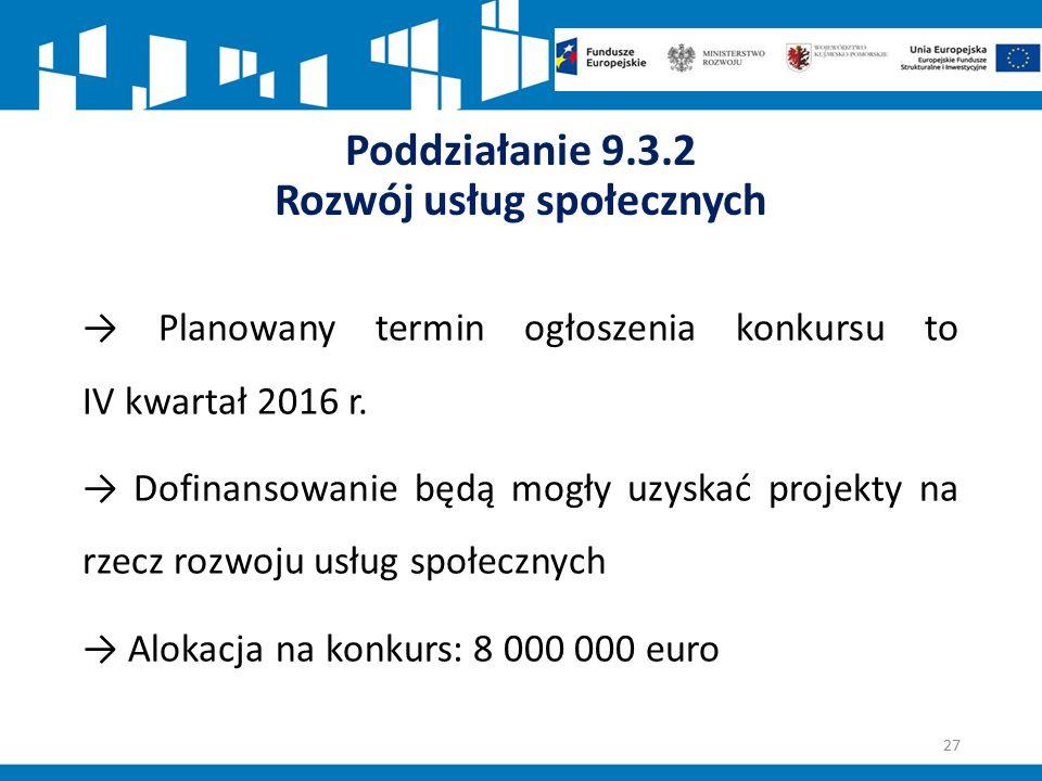 Poddziałanie 9.3.2 Rozwój usług społecznych → Planowany termin ogłoszenia konkursu to IV kwartał 2016 r.
