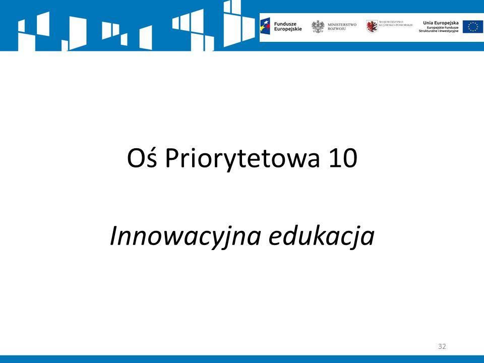 Oś Priorytetowa 10 Innowacyjna edukacja 32
