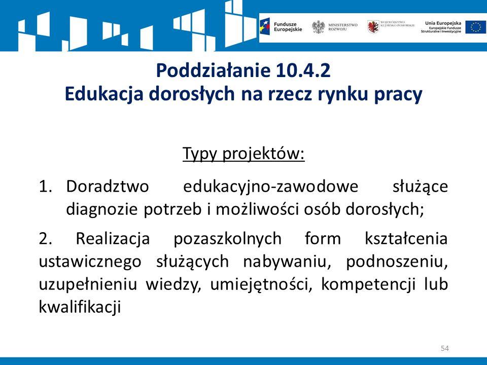 Poddziałanie 10.4.2 Edukacja dorosłych na rzecz rynku pracy Typy projektów: 1.Doradztwo edukacyjno-zawodowe służące diagnozie potrzeb i możliwości osób dorosłych; 2.