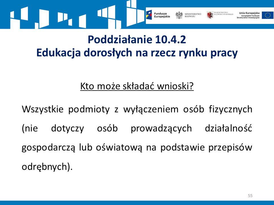 Poddziałanie 10.4.2 Edukacja dorosłych na rzecz rynku pracy Kto może składać wnioski.