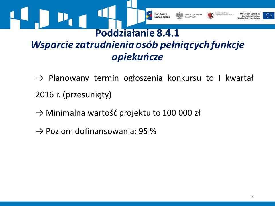Poddziałanie 8.4.1 Wsparcie zatrudnienia osób pełniących funkcje opiekuńcze → Planowany termin ogłoszenia konkursu to I kwartał 2016 r.