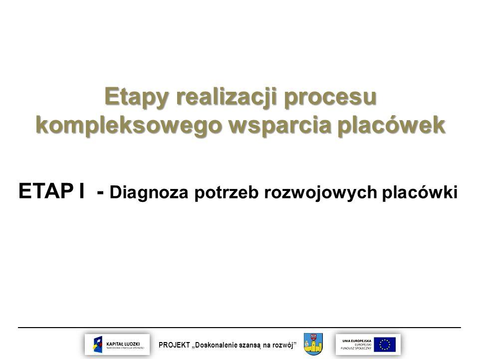 """__________________________________________________________________________ PROJEKT """"Doskonalenie szansą na rozwój Etapy realizacji procesu kompleksowego wsparcia placówek ETAP I - Diagnoza potrzeb rozwojowych placówki"""