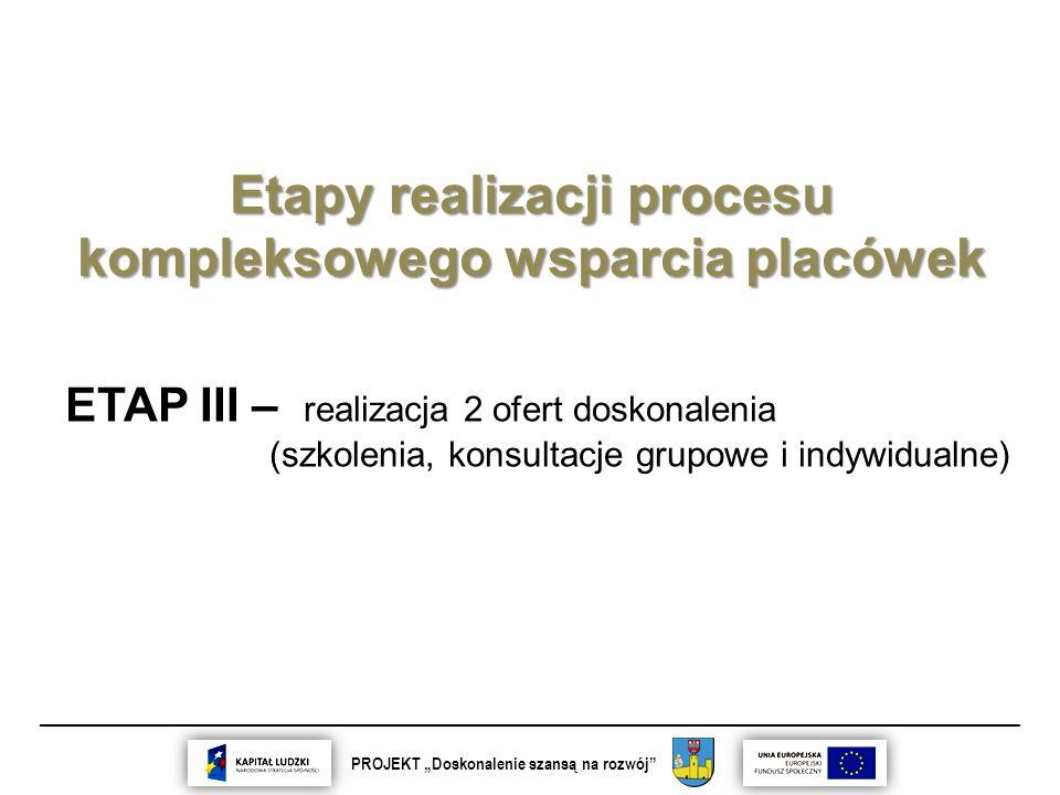 """__________________________________________________________________________ PROJEKT """"Doskonalenie szansą na rozwój Etapy realizacji procesu kompleksowego wsparcia placówek ETAP III – realizacja 2 ofert doskonalenia (szkolenia, konsultacje grupowe i indywidualne)"""
