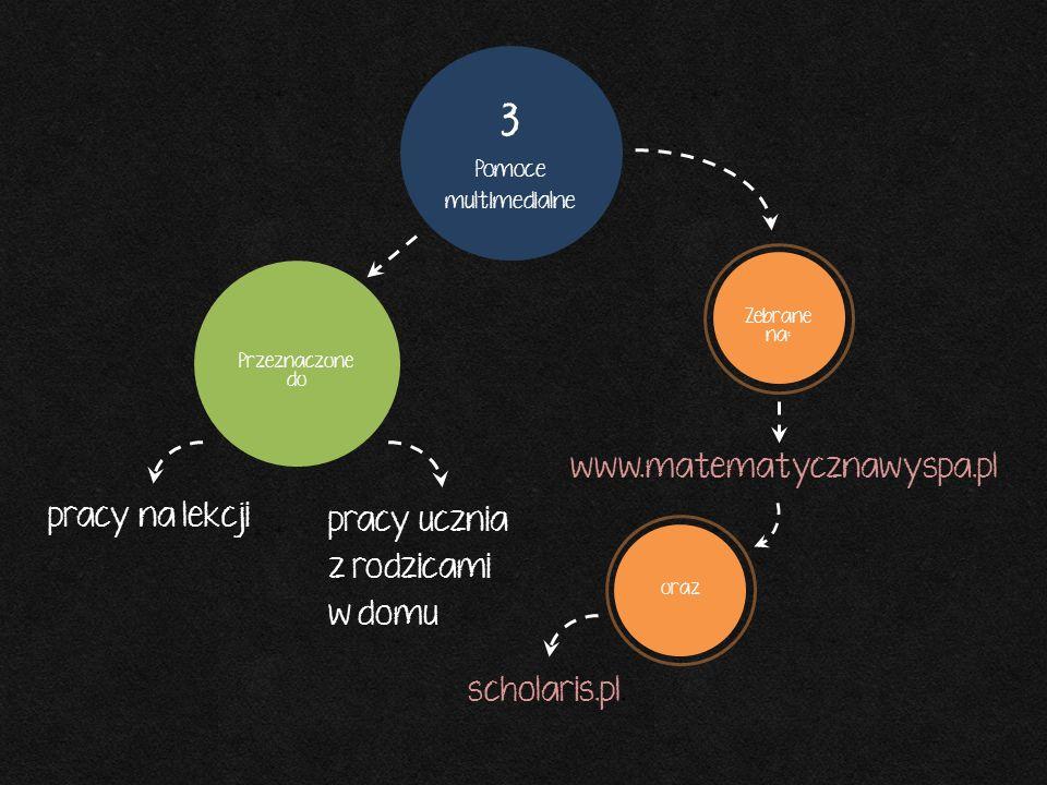 3 Pomoce multimedialne www.matematycznawyspa.pl scholaris.pl. Przeznaczone do pracy na lekcji pracy ucznia z rodzicami w domu Zebrane na: oraz