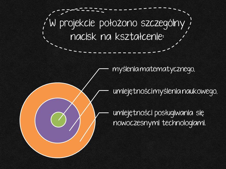 W projekcie położono szczególny nacisk na kształcenie: myślenia matematycznego, umiejętności myślenia naukowego, umiejętności posługiwania się nowocze