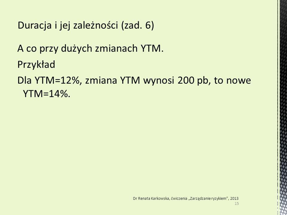 """A co przy dużych zmianach YTM. Przykład Dla YTM=12%, zmiana YTM wynosi 200 pb, to nowe YTM=14%. 15 Dr Renata Karkowska, ćwiczenia """"Zarządzanie ryzykie"""