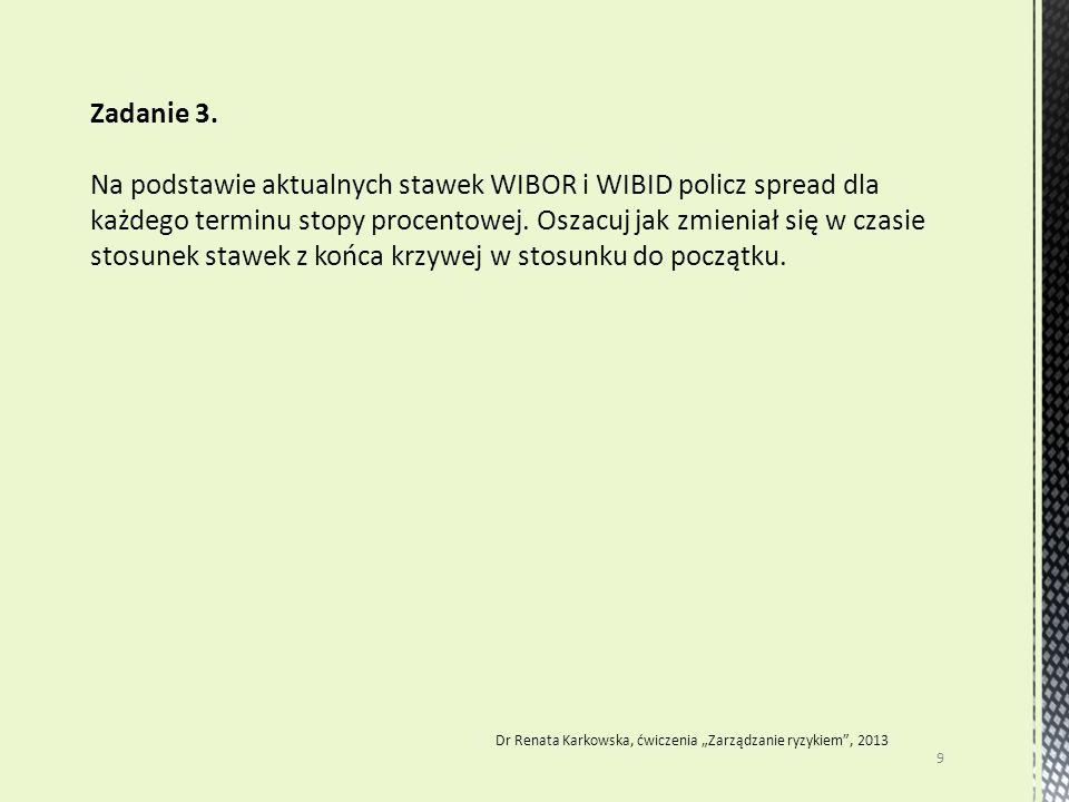 """9 Dr Renata Karkowska, ćwiczenia """"Zarządzanie ryzykiem"""", 2013 Zadanie 3. Na podstawie aktualnych stawek WIBOR i WIBID policz spread dla każdego termin"""