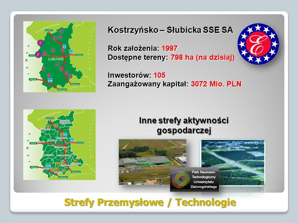 Strefy Przemysłowe / Technologie Kostrzyńsko – Słubicka SSE SA Rok założenia: 1997 Dostępne tereny: 798 ha (na dzisiaj) Inwestorów: 105 Zaangażowany kapitał: 3072 Mio.